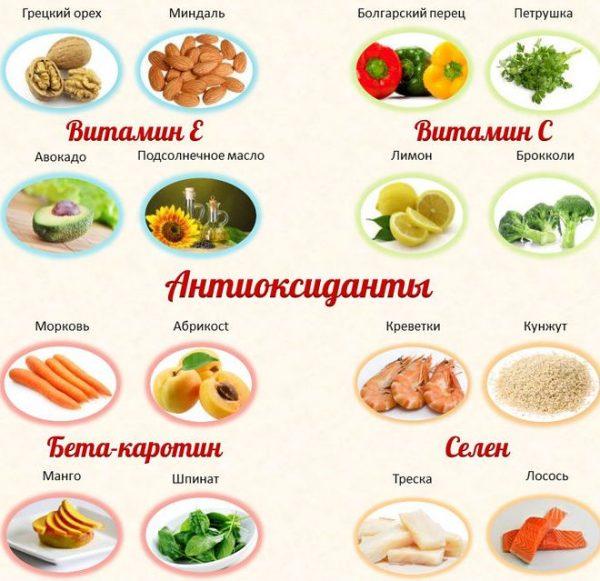Продукты-антиоксиданты