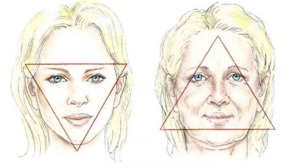 Треугольник молодости