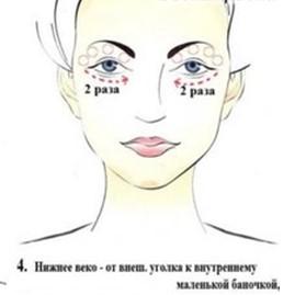 Схема массажа №4