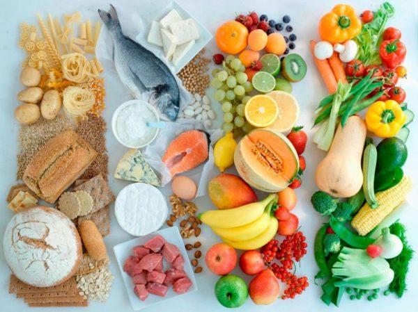 Продукты по типам: мучные изделия, белковые продукты: мясо, молоко, бобы, фрукты и овощи
